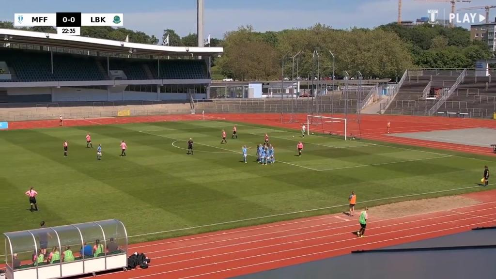 Sammandrag: Malmö FF – Lunds BK 8-0
