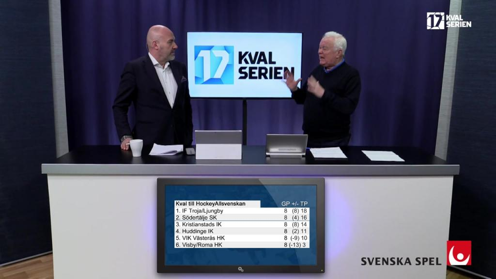 Studio Hockeyettan – Kvalspecial #4